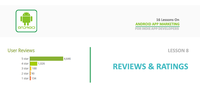 android_app_marketing_lesson_8_app_reviews_and_ratings